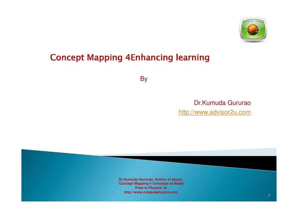 By                                           Dr.Kumuda Gururao                                  http://www.advisor2u.com  ...