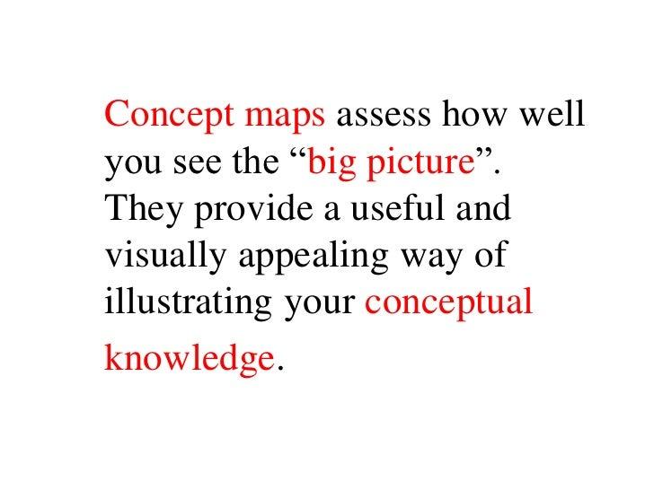 Concept Maps 2011 Slide 2