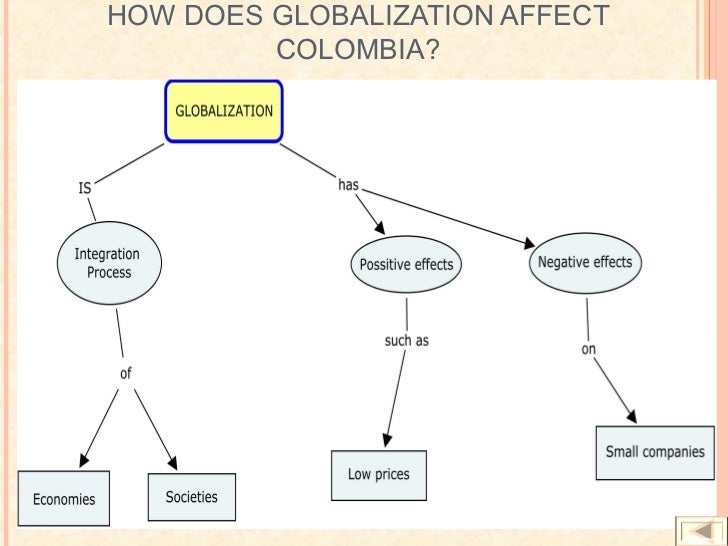 5 1 characteristics of globalization that can Globalization (or globalisation 1)  many authors argue that the characteristics attributed to globalization have already been seen at  globalization can.