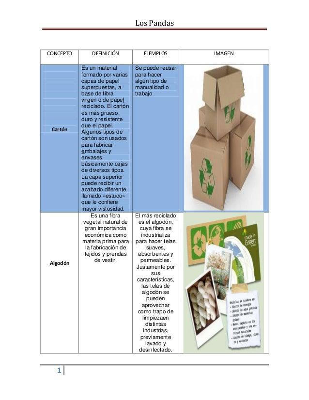 Los Pandas1CONCEPTO DEFINICIÓN EJEMPLOS IMAGENCartónEs un materialformado por variascapas de papelsuperpuestas, abase de f...