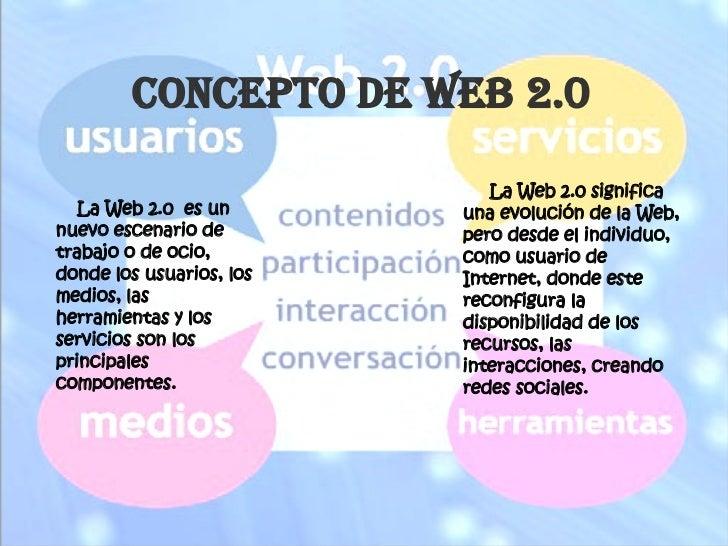 Concepto De Web 2.0 Slide 3