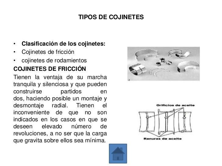 Concepto de cojinetes - Tipos de casquillos ...