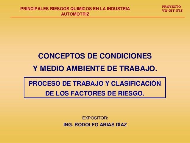 PRINCIPALES RIESGOS QUIMICOS EN LA INDUSTRIA AUTOMOTRIZ PROYECTO VW-OIT-GTZ PROCESO DE TRABAJO Y CLASIFICACIÓN DE LOS FACT...