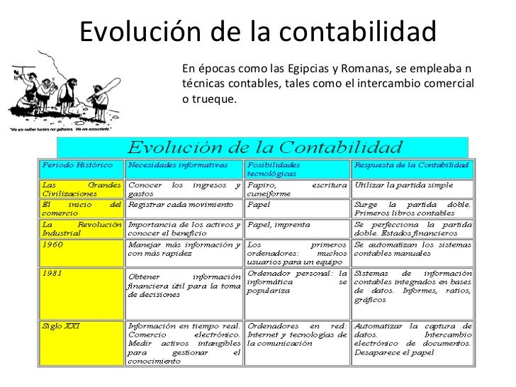 ContaSis1 Slide 2