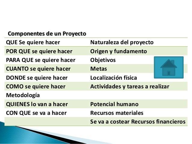 Concepto Y Fases Proyecto