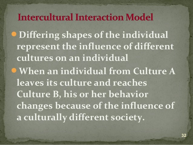 the concepts and definitions of anthropology Then too, embedded in the concept is the idea that norms are above and beyond the individuals who are said to organize their behavior in terms of the.
