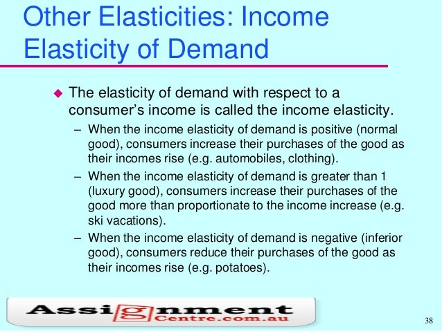 demand elasticity of luxury automobiles An introduction to the price elasticity of demand  degree of necessity or luxury: luxury products tend to have greater elasticity than necessities.
