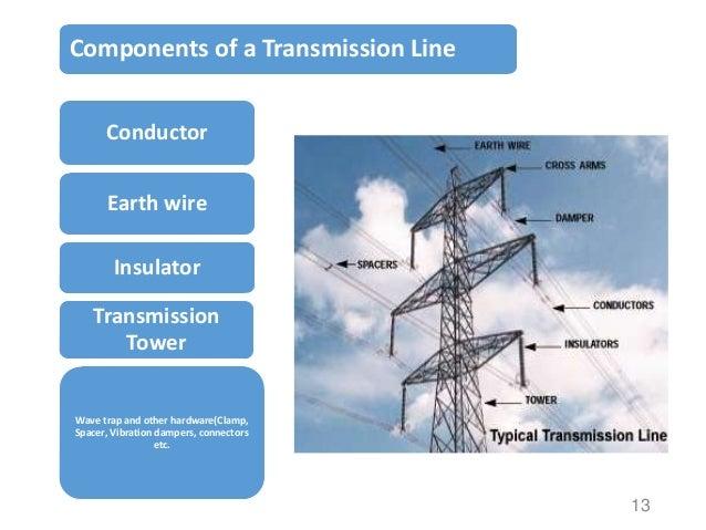Concept of energy transmission & distribution