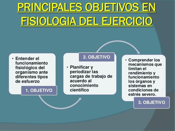 Concepto fisiología del ejercicio