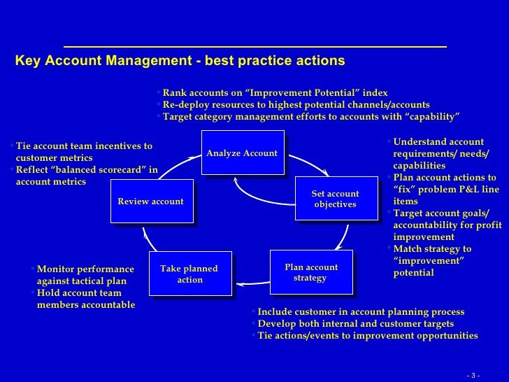 the processes that are shaping management accounting practices Standardizing your firm's processes is a task that will never end  dynamic workflow management in accounting firms  best practices managing client onboarding .