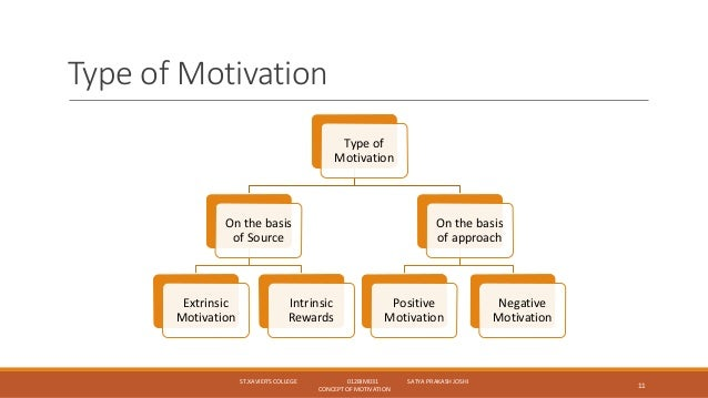 motivational concepts Chapter 4 basic motivation concepts 39 3 research showed people replied significantly differently based on whether they felt good or bad about their jobs.