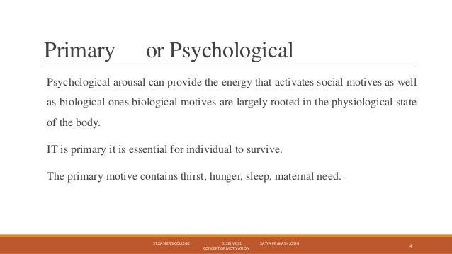 Concept of motivation in Psychology