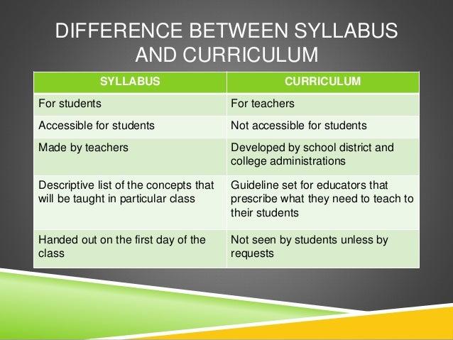 concept of syllabus