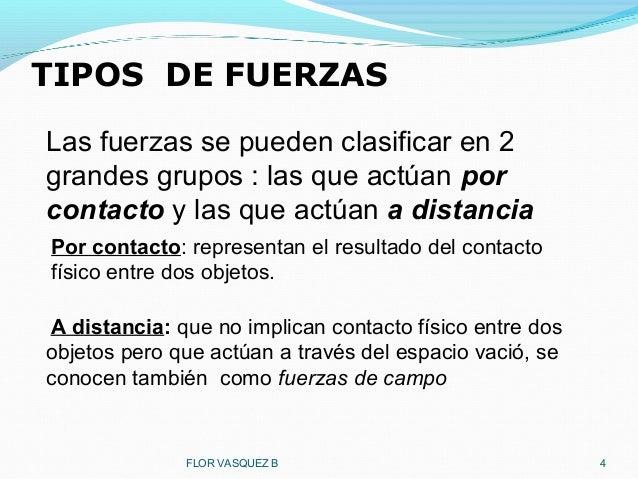 Concepto fuerza y tipos de fuerzas for Fuera definicion