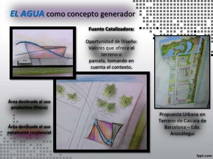Concepto generador for El concepto de arquitectura