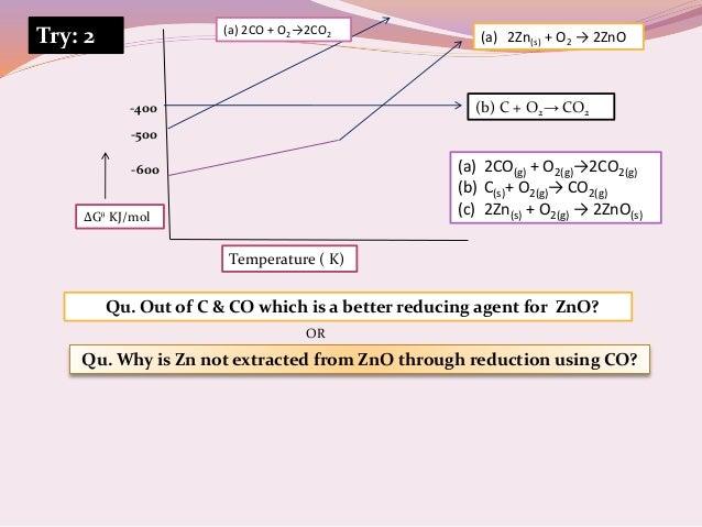Concept on ellingham diagram metallurgy 13 ccuart Choice Image