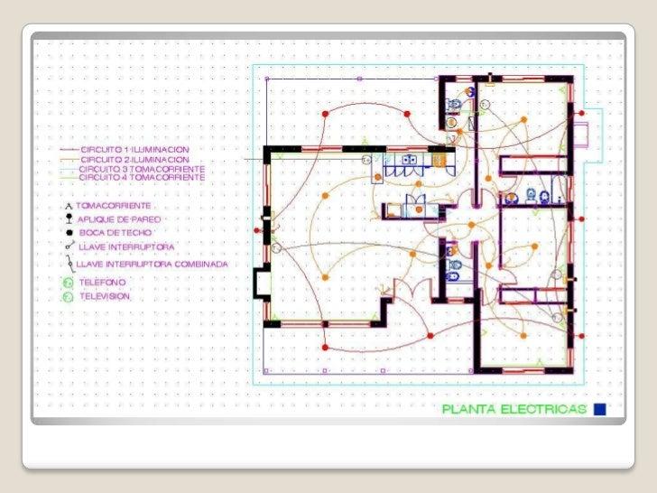 Conceptos b sicos arquitectura for Representacion de planos arquitectonicos