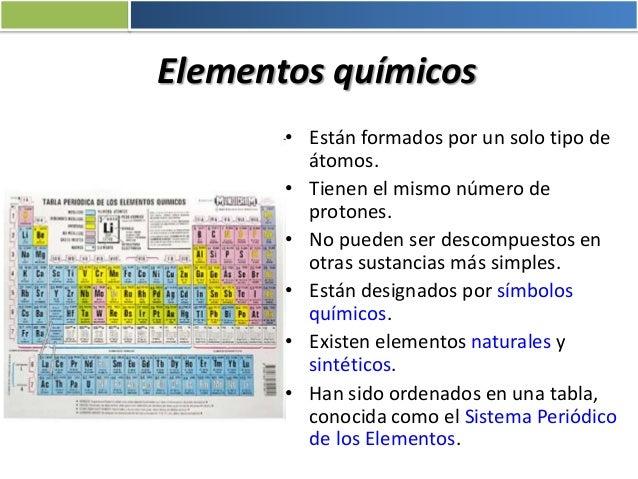 Hitchens blog tabla periodica de los elementos quimicos elementos qu la urtaz Choice Image