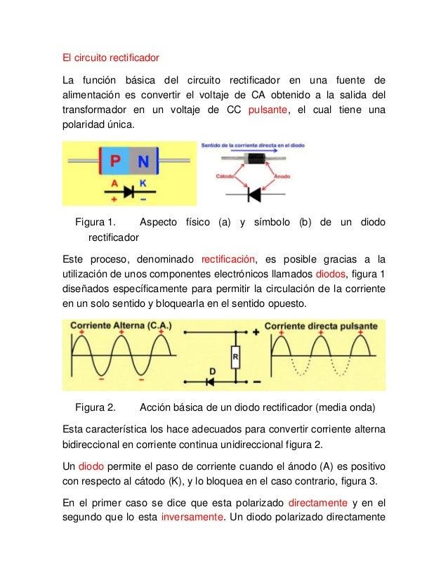 f47d2c9c5b5c1 Conceptos basicos de rectificadores Electronica I