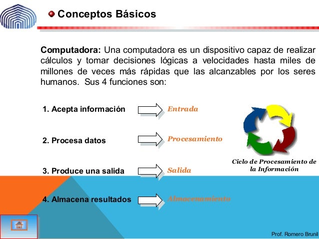 Conceptos Basicos De Una Comput