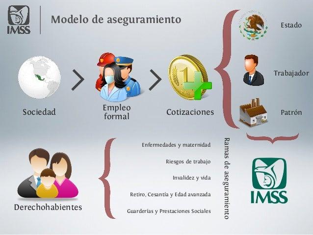 Articulo 123 de la constitucion mexicana yahoo dating 9