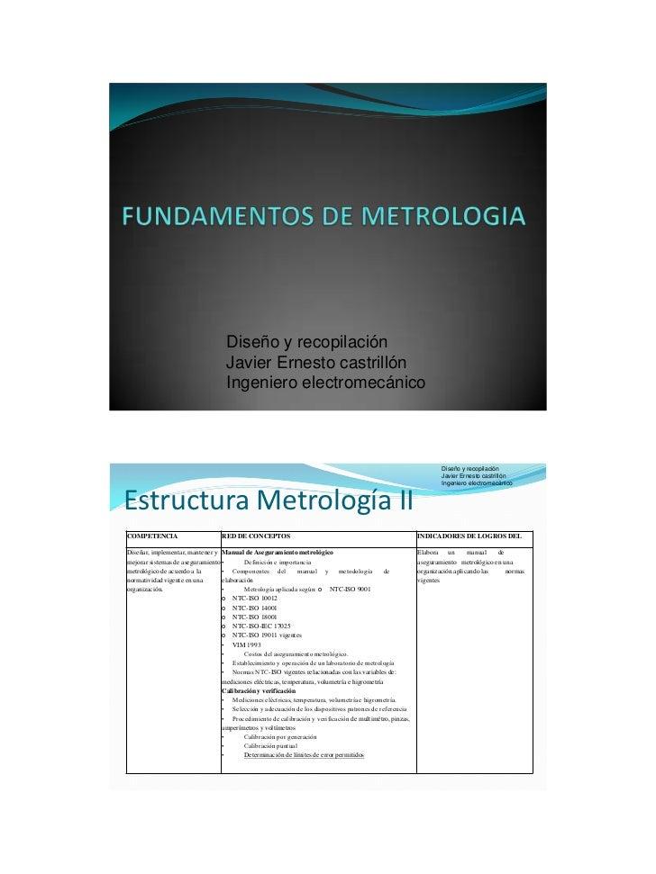 Diseño y recopilación                                    Javier Ernesto castrillón                                    Inge...