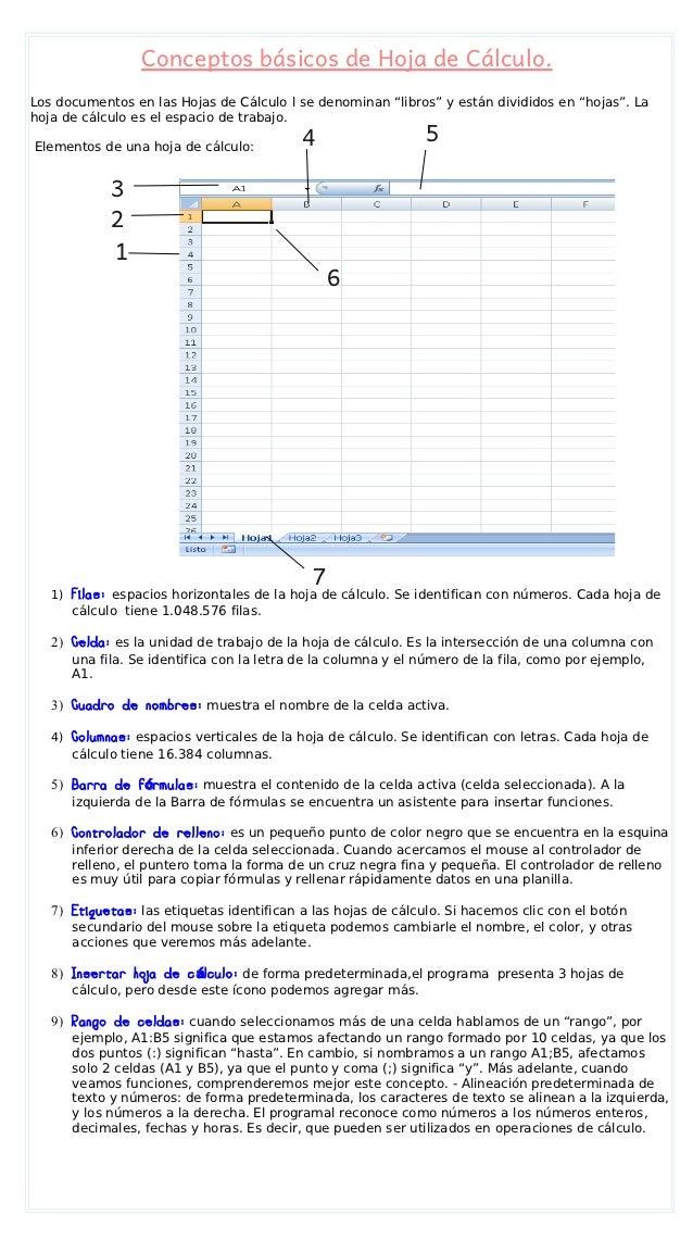 Conceptos básicos de hoja de cálculo