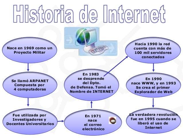 CONCEPTOS BASICOS DE INTERNET EPUB