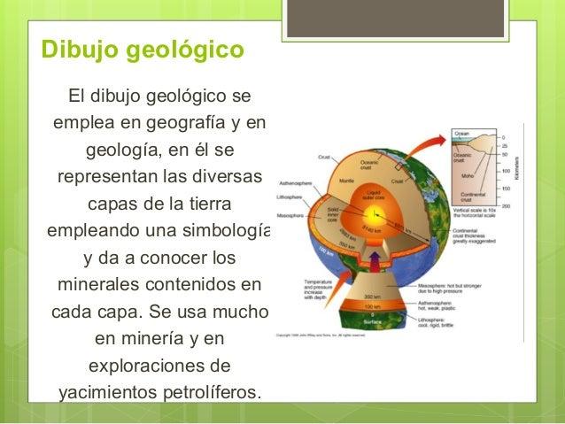 Dibujo geológico El dibujo geológico se emplea en geografía y en geología, en él se representan las diversas capas de la t...