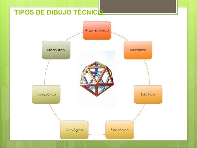 TIPOS DE DIBUJO TÉCNICO.