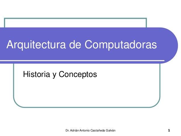 Arquitectura de Computadoras Historia y Conceptos 1Dr. Adrián Antonio Castañeda Galván