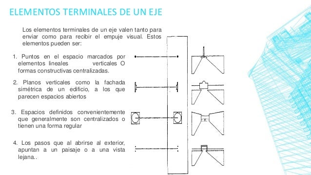 Conceptos de dise o en la arquitectura for Ejes arquitectonicos