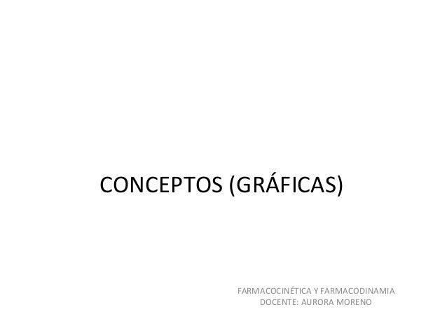 CONCEPTOS (GRÁFICAS)           FARMACOCINÉTICA Y FARMACODINAMIA               DOCENTE: AURORA MORENO