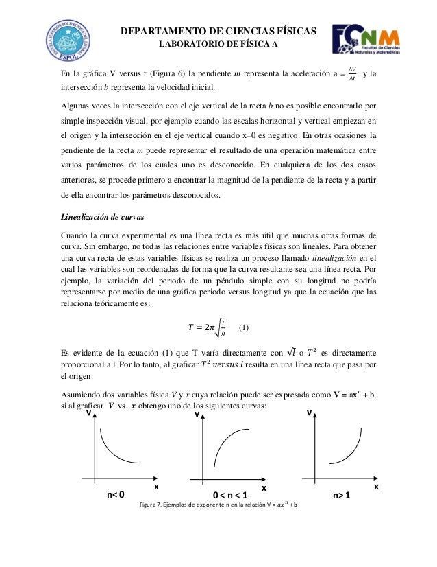 Conceptos de linealización gráficas lineales