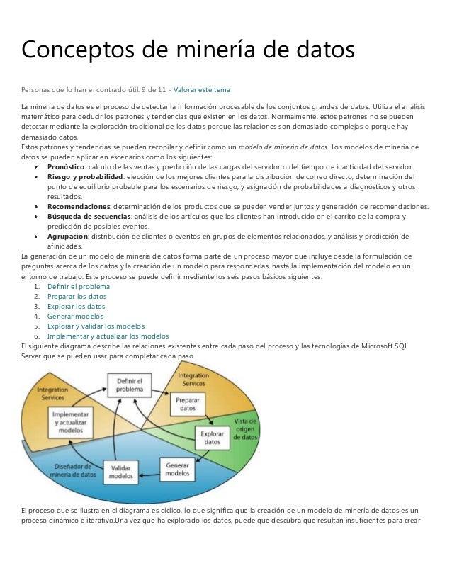 Conceptos de minería de datosPersonas que lo han encontrado útil: 9 de 11 - Valorar este temaLa minería de datos es el pro...
