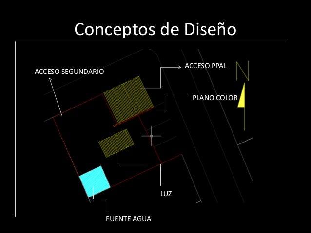 Conceptos de restaurante mexicano for Curso de diseno de interiores en linea