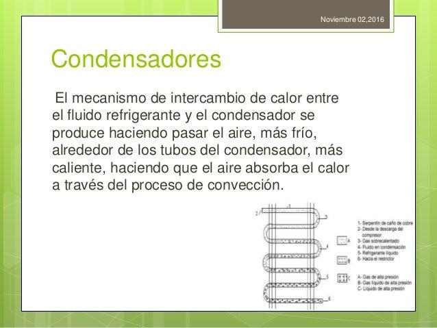Condensadores El mecanismo de intercambio de calor entre el fluido refrigerante y el condensador se produce haciendo pasar...