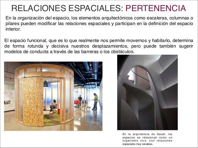 Relaciones espaciales b sicas for Cual es el significado de arquitectura