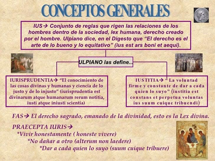 CONCEPTOS GENERALES FAS   El derecho sagrado, emanado de la divinidad, esto es la Lex divina.  PRAECEPTA IURIS    *Vivir...