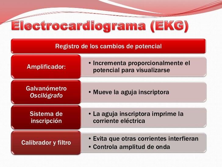 Interpretacion electrocardiograma EKG Slide 3