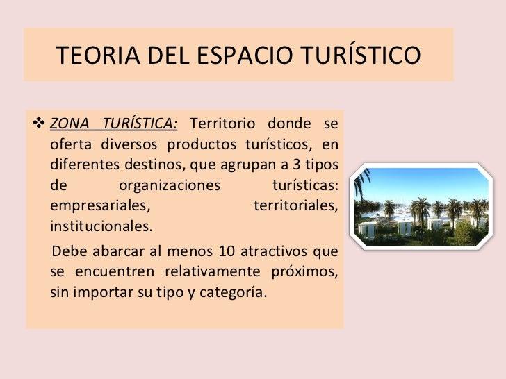 TEORIA DEL ESPACIO TURÍSTICO <ul><li>ZONA TURÍSTICA:   Territorio donde se oferta diversos productos turísticos, en difere...