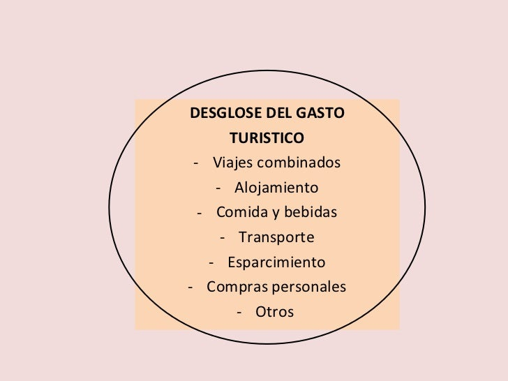 <ul><li>DESGLOSE DEL GASTO </li></ul><ul><li>TURISTICO </li></ul><ul><li>Viajes combinados </li></ul><ul><li>Alojamiento <...