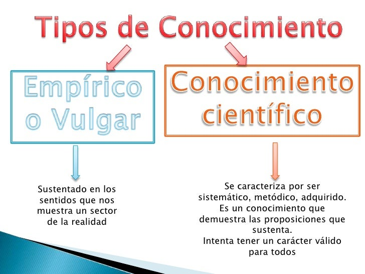 Conceptos importantes Slide 3