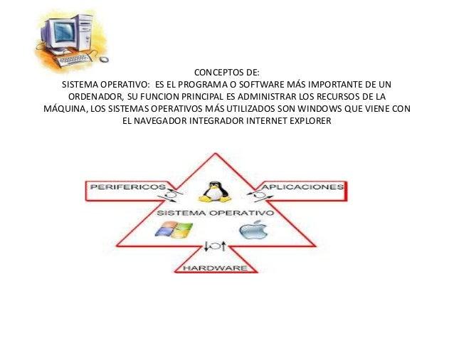 CONCEPTOS DE: SISTEMA OPERATIVO: ES EL PROGRAMA O SOFTWARE MÁS IMPORTANTE DE UN ORDENADOR, SU FUNCION PRINCIPAL ES ADMINIS...