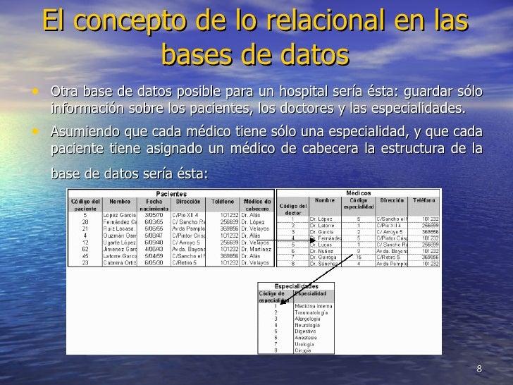 Conceptos Previos - Administración de Bases de Datos I