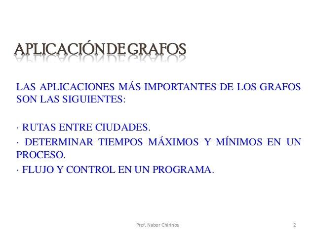 Teoria de Grafos. Conceptos básicos. Slide 2