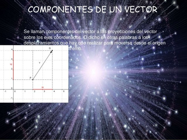 COMPONENTES DE UN VECTOR Se llaman componentes del vector a las proyecciones del vector sobre los ejes coordenados. O dich...