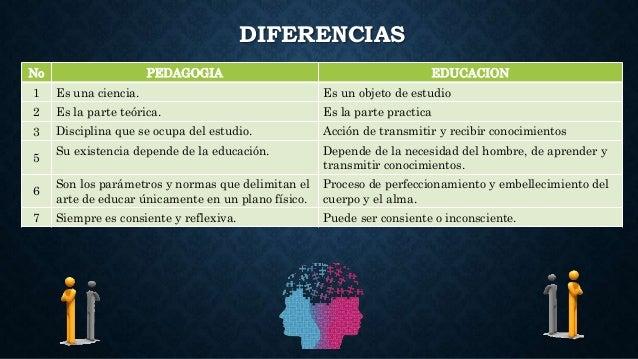 Estudiante de pedagogia - 5 9
