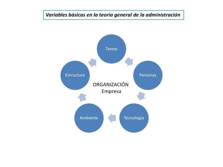 Conceptos y elementos de pol tica gerencial for Concepto de organizacion de oficina