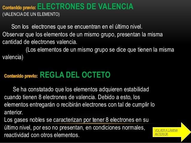 Tabla periodica y propiedades periodicas organizador conceptual 11 electrones de valencia urtaz Image collections